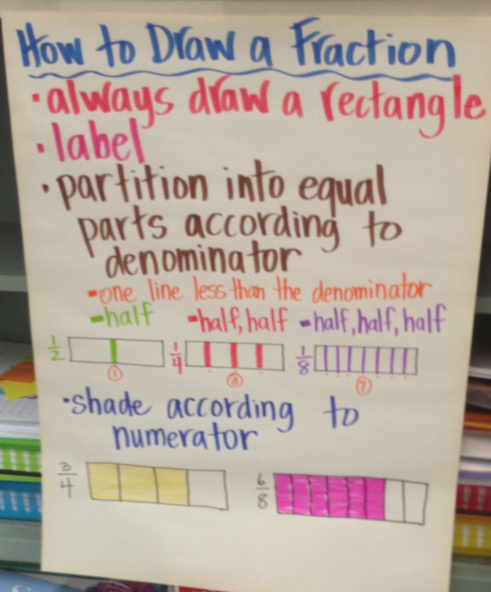 Pin By Chris Sandin On F P Chapter Seven Math