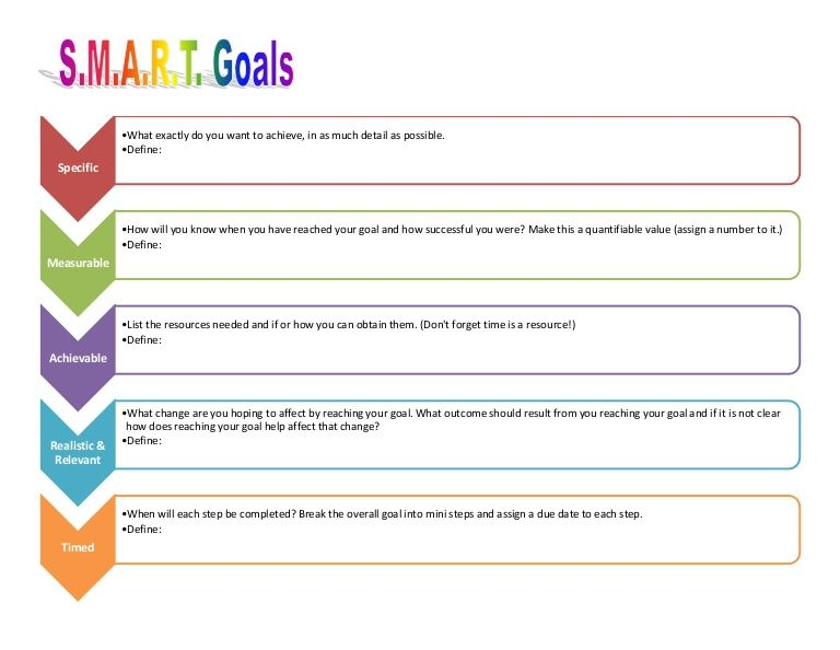 A Quick And Easy Smart Goals Template  Work Education