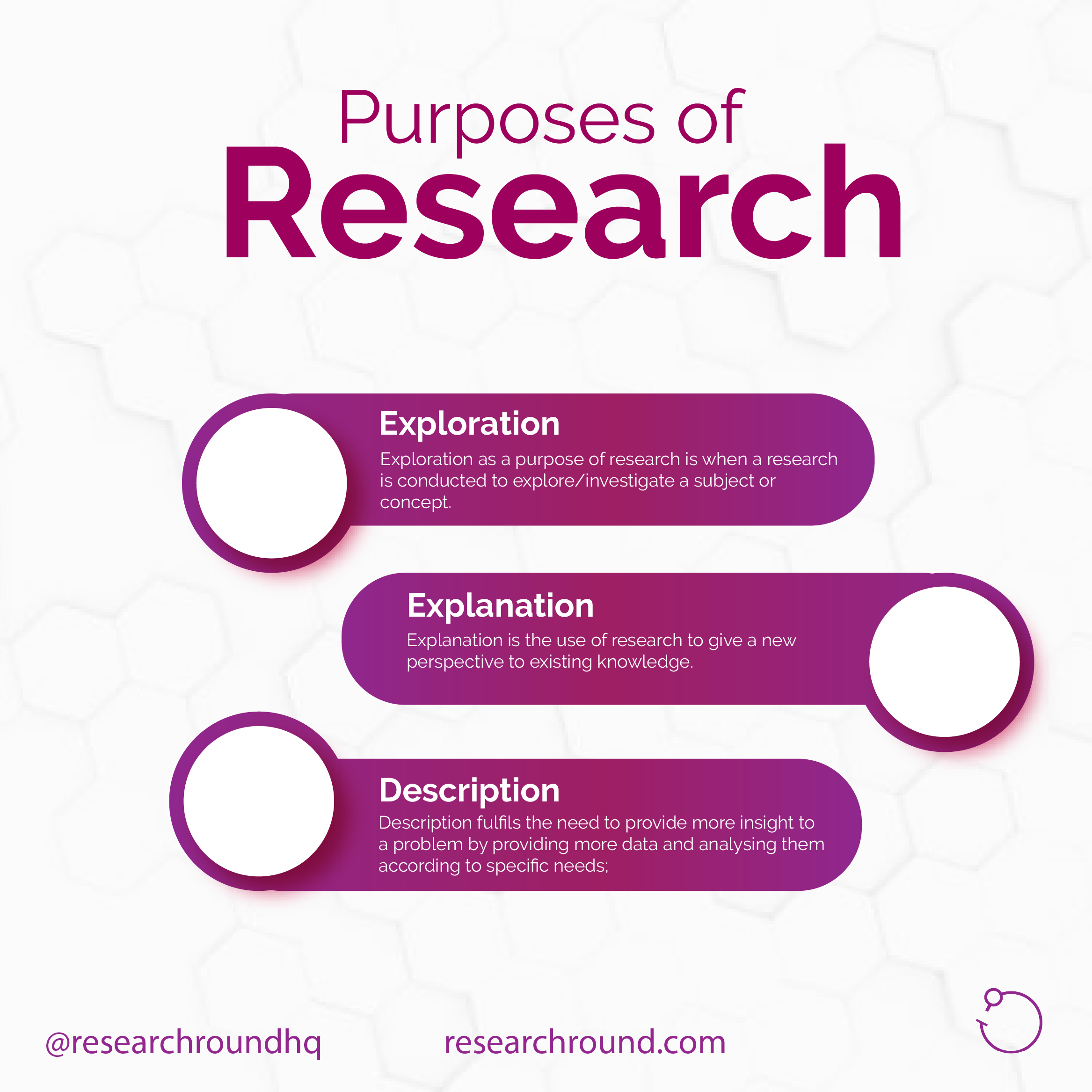 Purposes of research paper network security resume