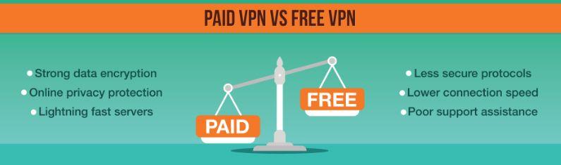 Best vpn for pc phone torrenting kodi streaming vpn