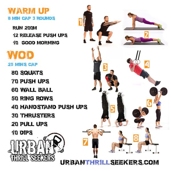 41++ Wall push ups muscles worked ideas in 2021