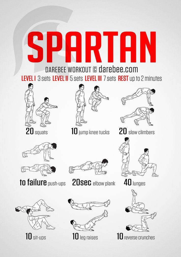 Spartan Workout - Les Spartans ont pris la douleur et en ont fait leur amie. Le travail spartiate .