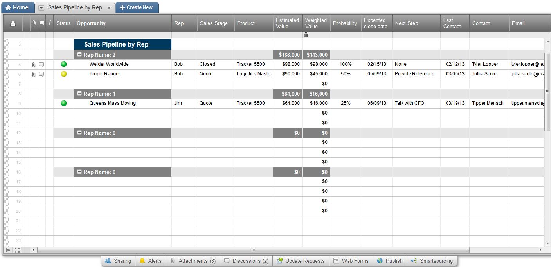 Smartsheet Keep Track Of Sales Pipeline By Rep Smartsheet Crm Business Software