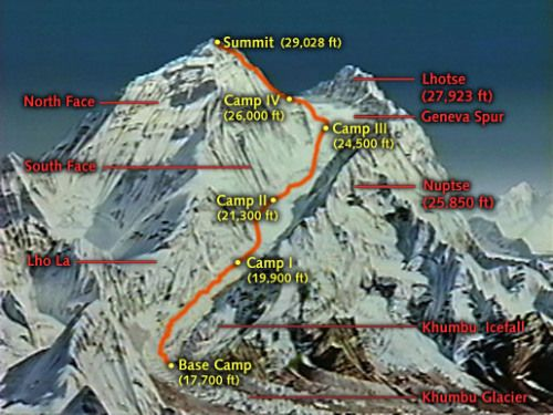 Map showing elevation and location of Everest camps in 2019 ...