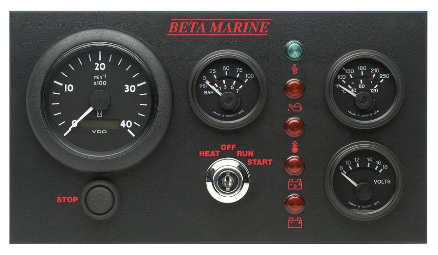 Beta Red Warning Light Control Panels