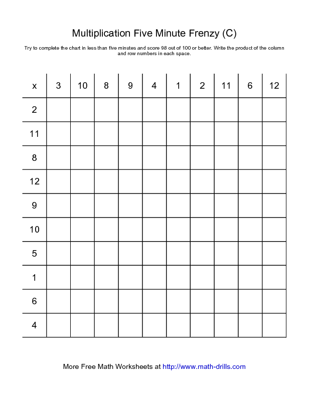 Multiplication Worksheet -- Five Minute Frenzy -- One per page (C ...