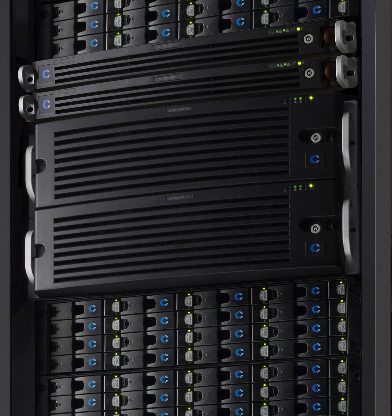 Dell Compellent Znas A Highly Scalable Zfs File Server With Clustering Support File Server Network Infrastructure Server