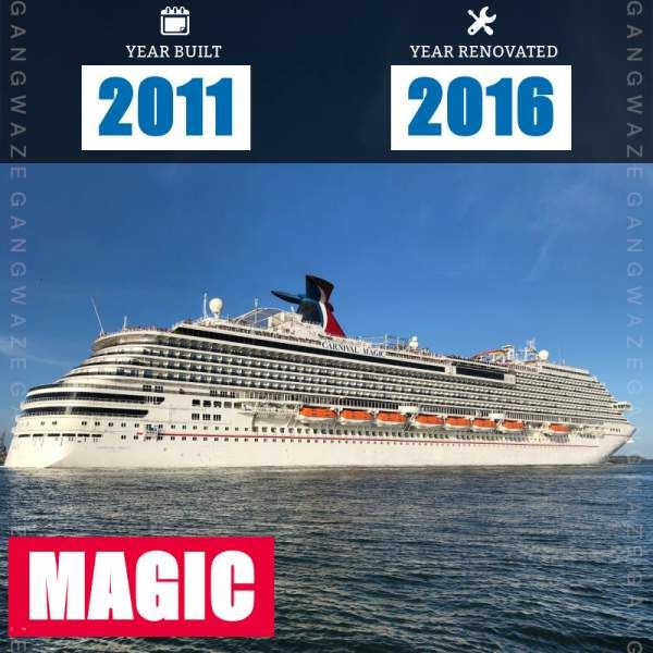 Carnival Ships by Age 2020 Newest to Oldest with ...