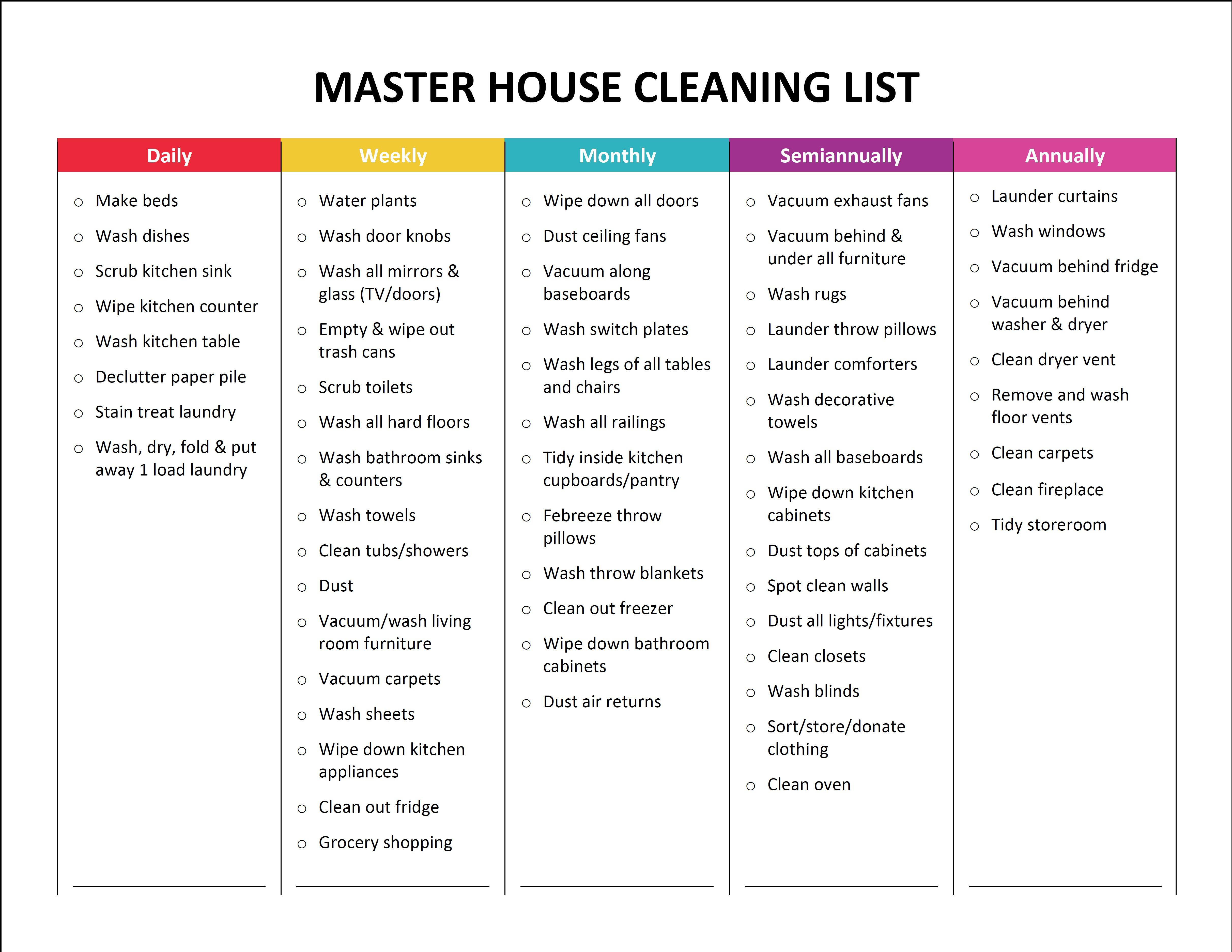 Checklists Monthly Cleaning Schedule Template Checklist Daily Weekly House Kitchen