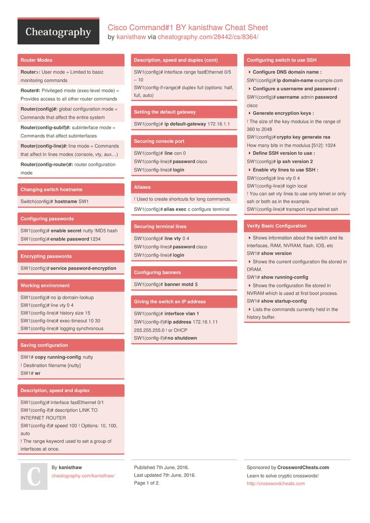 packet tracer commands cheat sheet