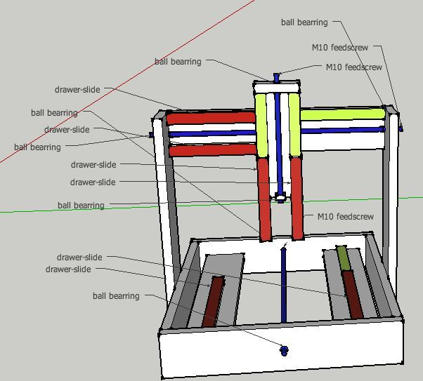 picture of comment on me 3d printer cnc bodyframedesign