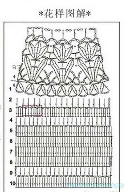 Patron para hacer un sueter tejido a crochet para dama01 | Proyectos ...