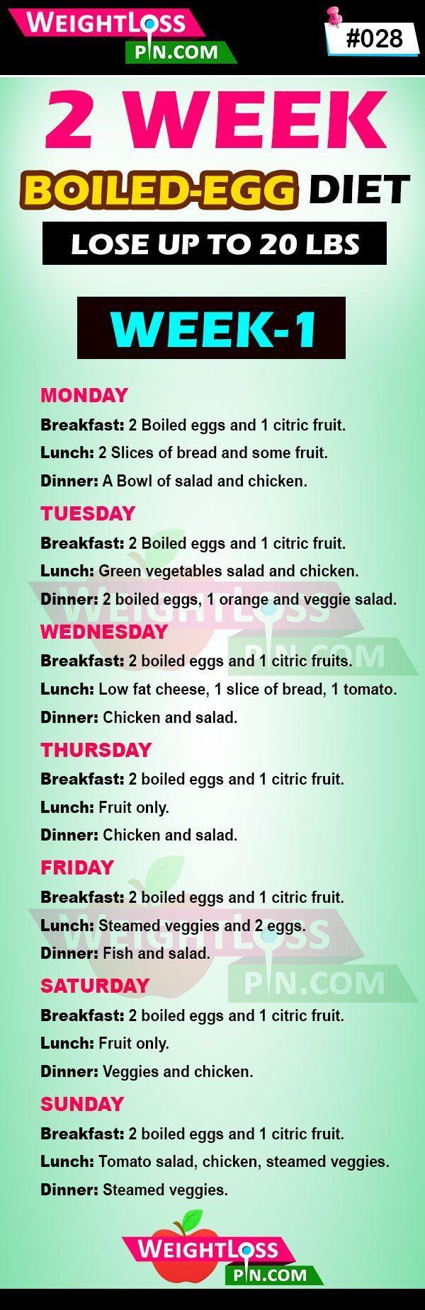 Pierdere în greutate de 2 lire pe săptămână)