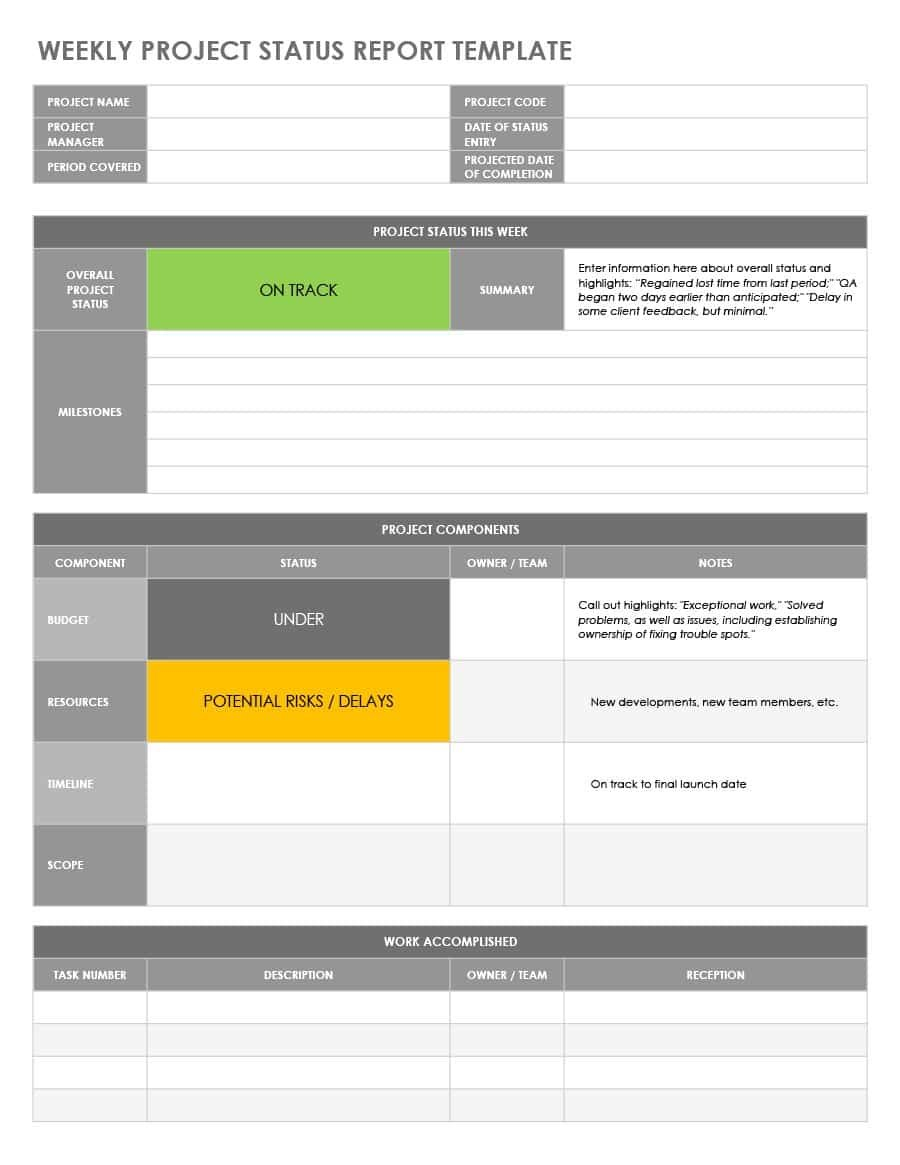 Project Status Report Lates Word Excel Ppt Late Lab Sample ...