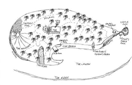 Map Of The Island In Lord Of The Flies By William Golding Lord Of The Flies Homework Online Map