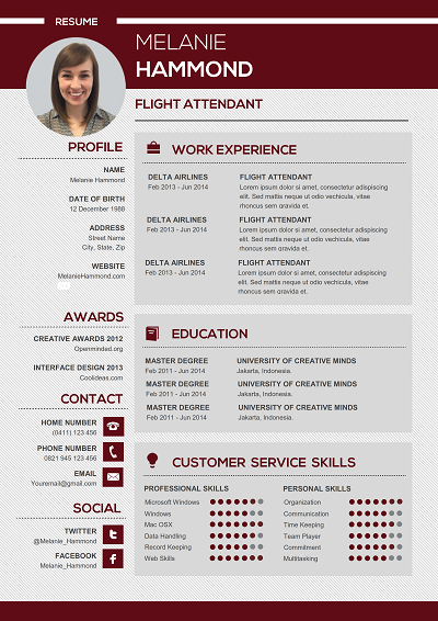 Auriparus Functional Resume Template Functional Resume Work Experience