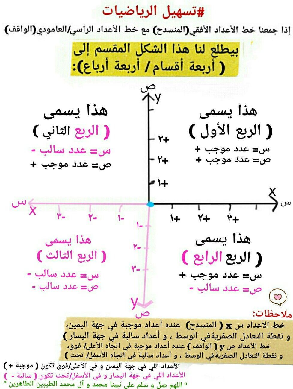Pin By Brilliant Ambition On رياضيات سهلة Math Education Abaya Kimono