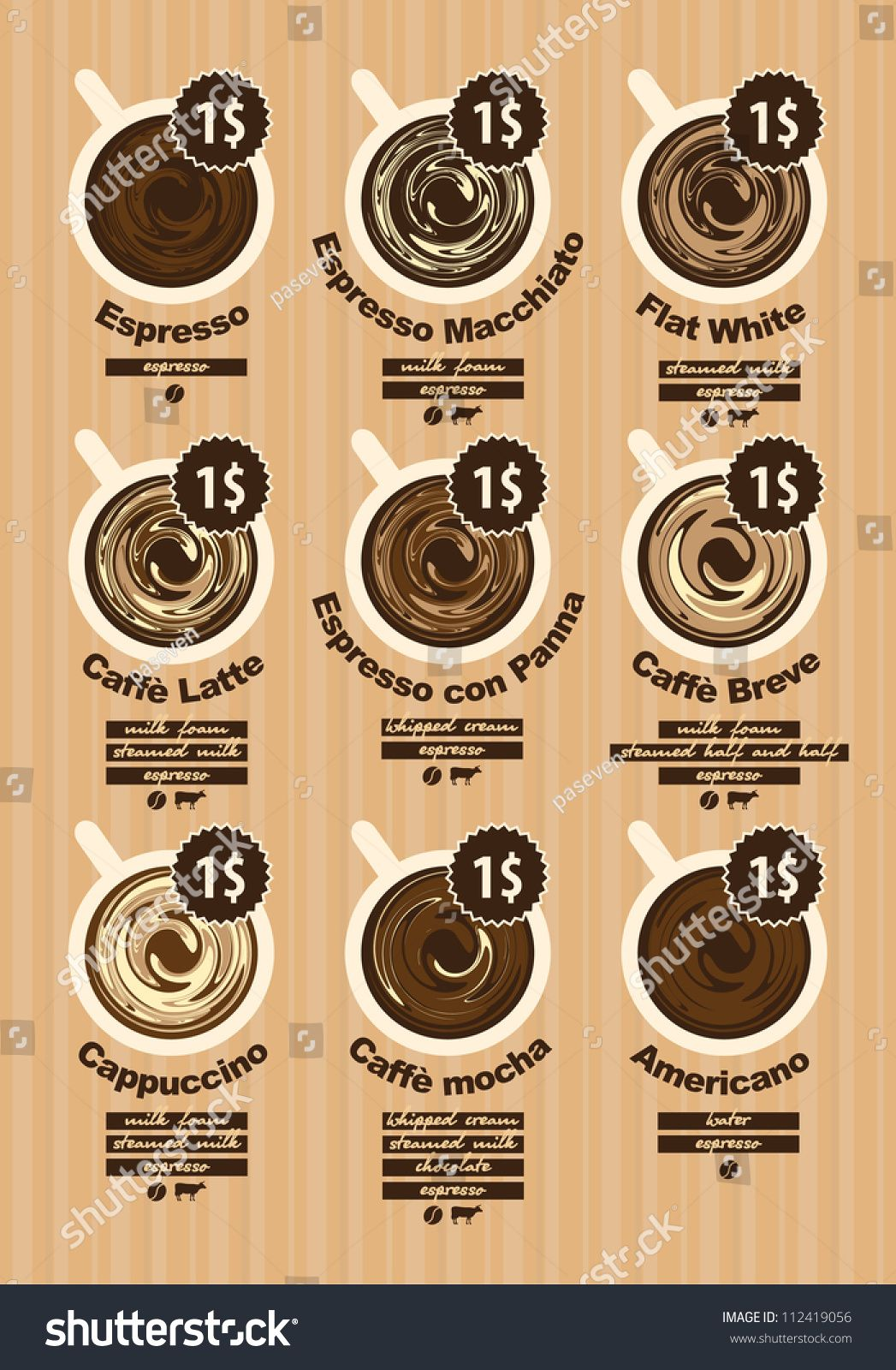 Pin By Coffee On Barista Tools And Accessories Coffee Reading Coffee Type Starbucks Coffee Beans