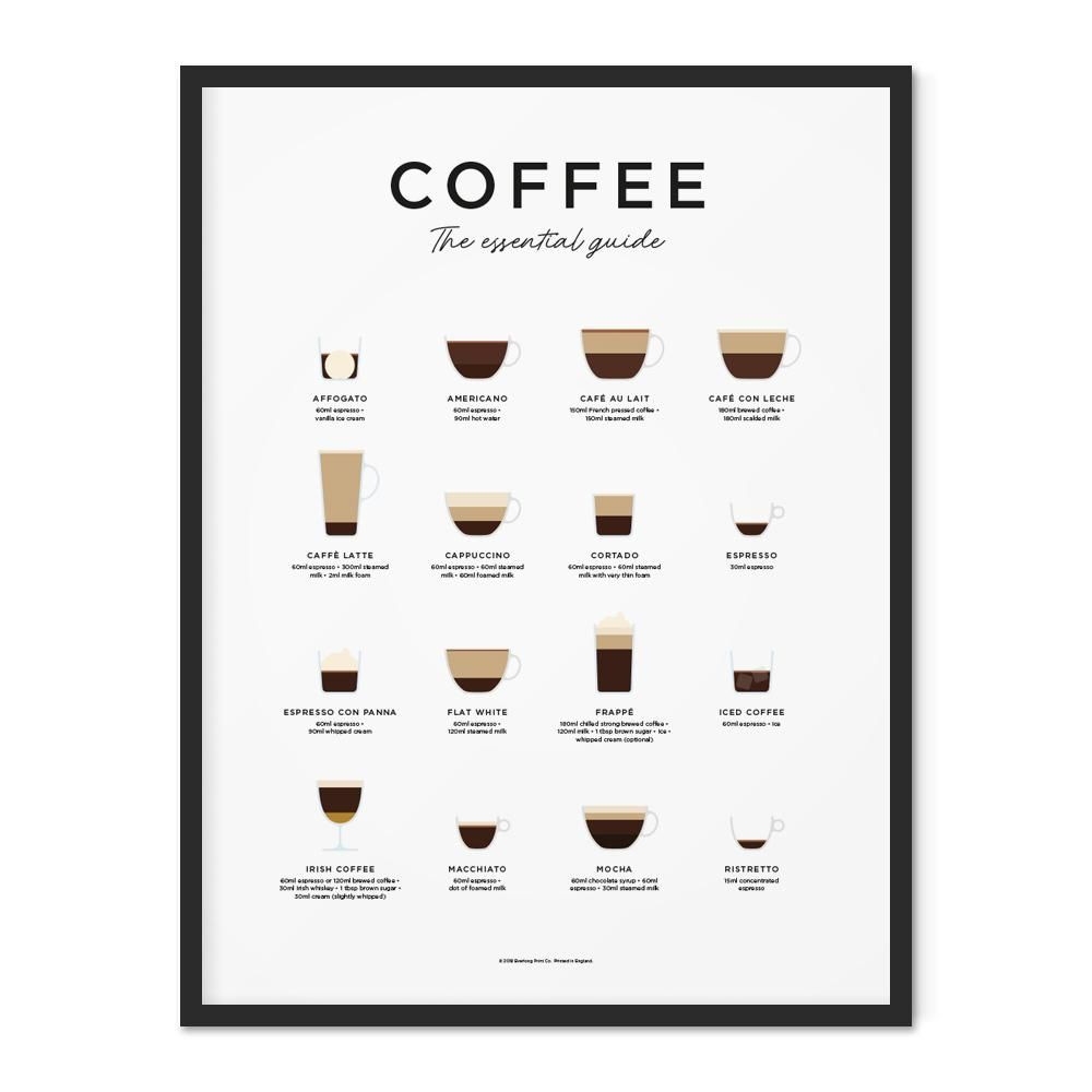 Photo of Coffee Print – 40×50 cm (16×20 in) / U.S. Fluid Ounces (oz.)