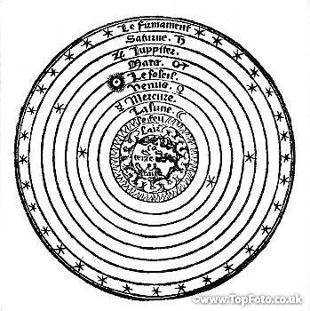 Geocentric View Of The Universe At The Center Is The Earth