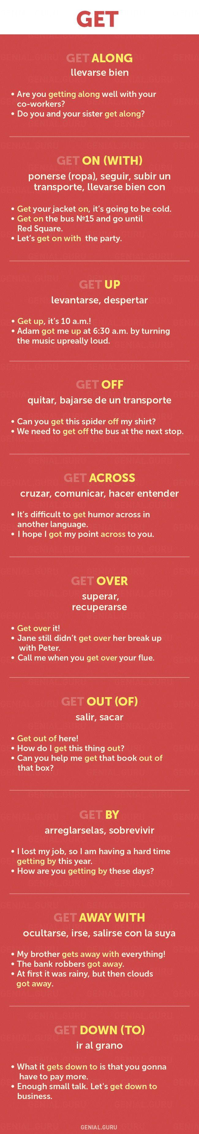 60 Frases Con Los Verbos Más Necesarios En Inglés