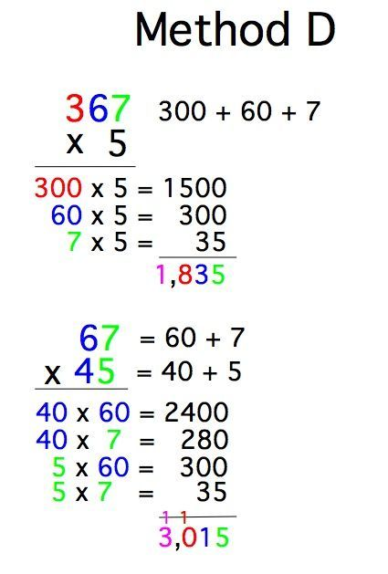 Here Is My Blog That Describes Different Ways You Can Multiply