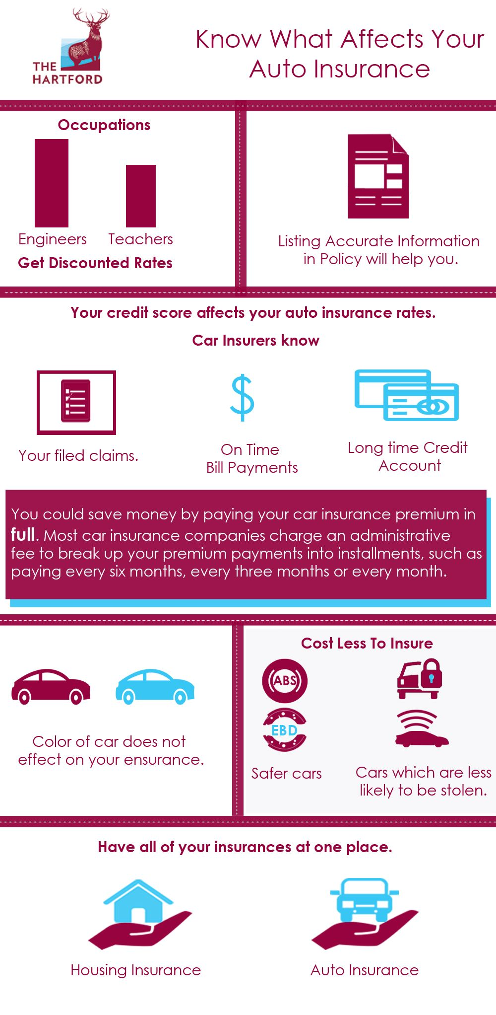 Aarp Car Insurance Quote Know What Affects Your Auto Insurance  Infographics  Pinterest