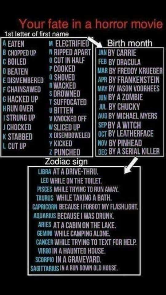 pinpamela nicholson on halloweeniesamhainmulti board