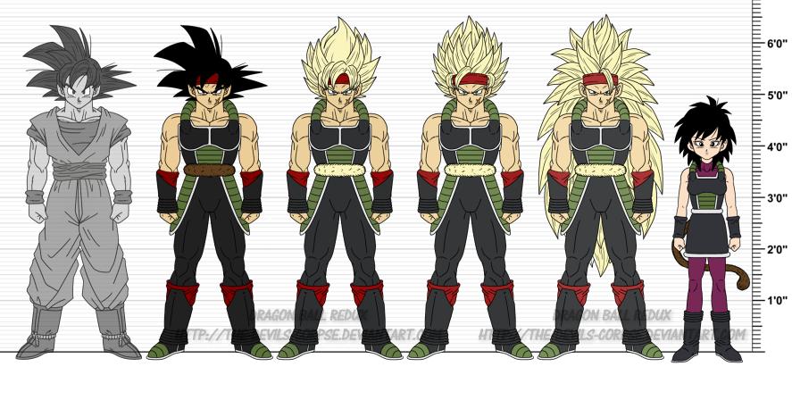 Dbr Bardock Gine V3 Dragon Ball Artwork Dragon Ball Art Anime Dragon Ball Super