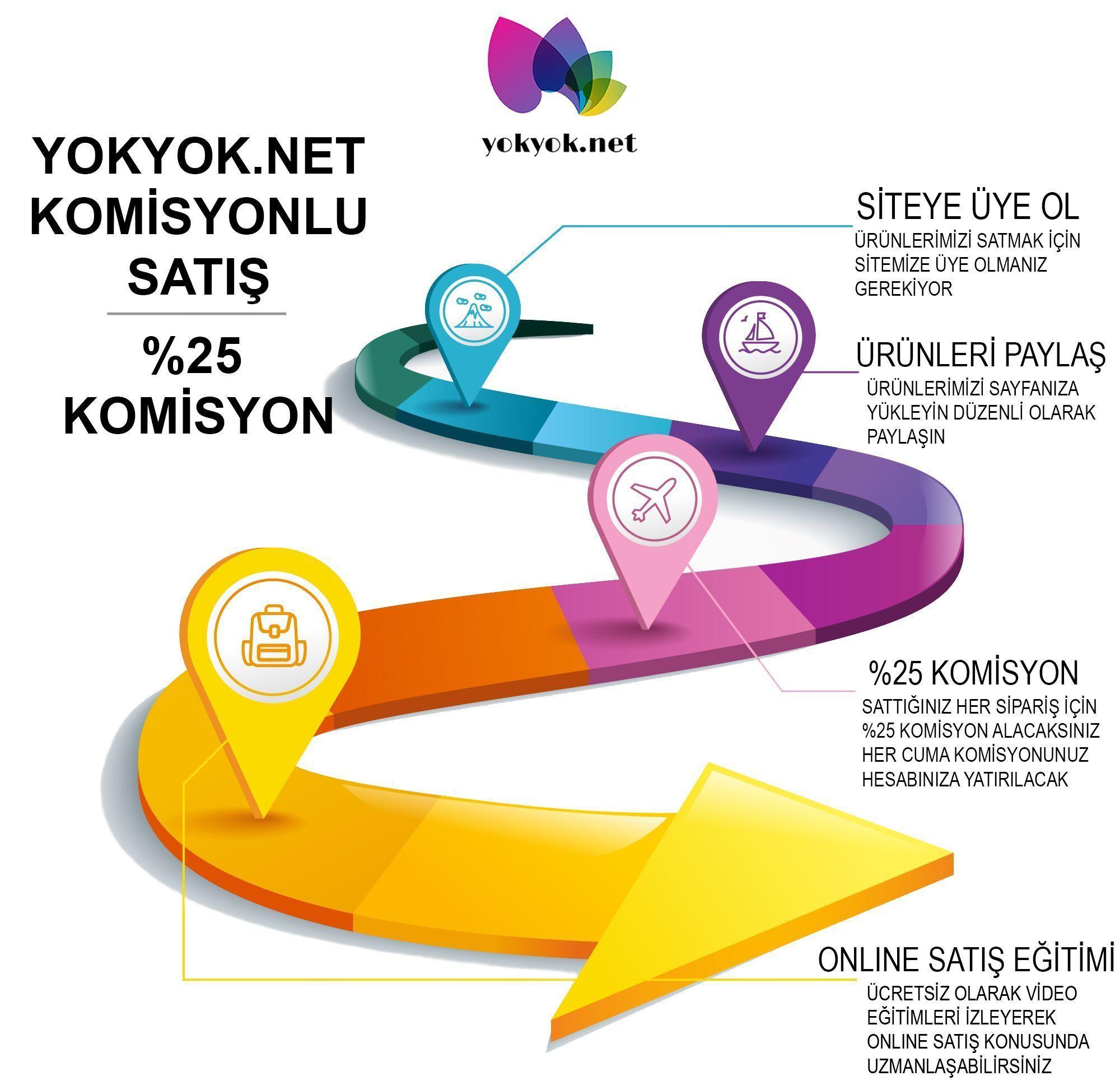 Turkiye Nin En Buyuk Bayan Giyim Tedarik Sistemine Katilarak Xml Bayiligi Yapmak Ister Misiniz Yokyok Xml Bayiligi Sistemi 2020 Bikini Mayo Ayakkabilar Urunler