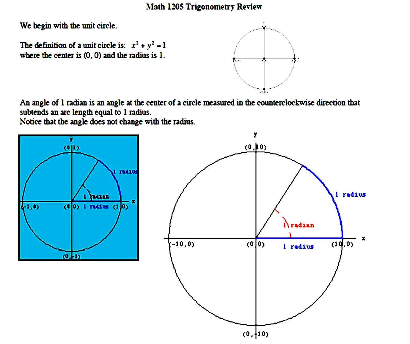 Sample Unit Circle Chart In 2020 Chart Chart Tool Pie Chart