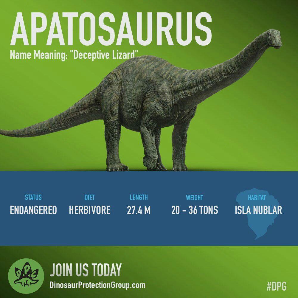 Jurassic world fallen kingdom dinosaur protection group - Dinosaure jurassic world ...