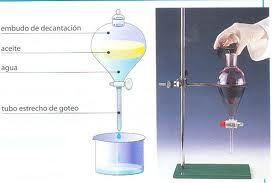 Pin En Propiedades Físicas Y Químicas De Los Materiales