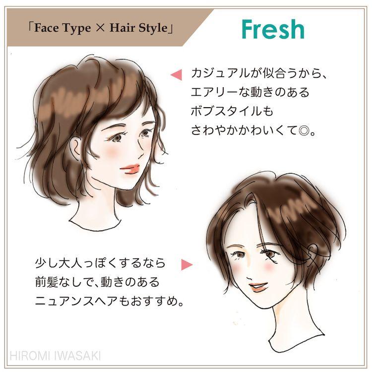 顔タイプ別 似合うヘアスタイル フレッシュ 顔 診断 顔 顔 タイプ 診断