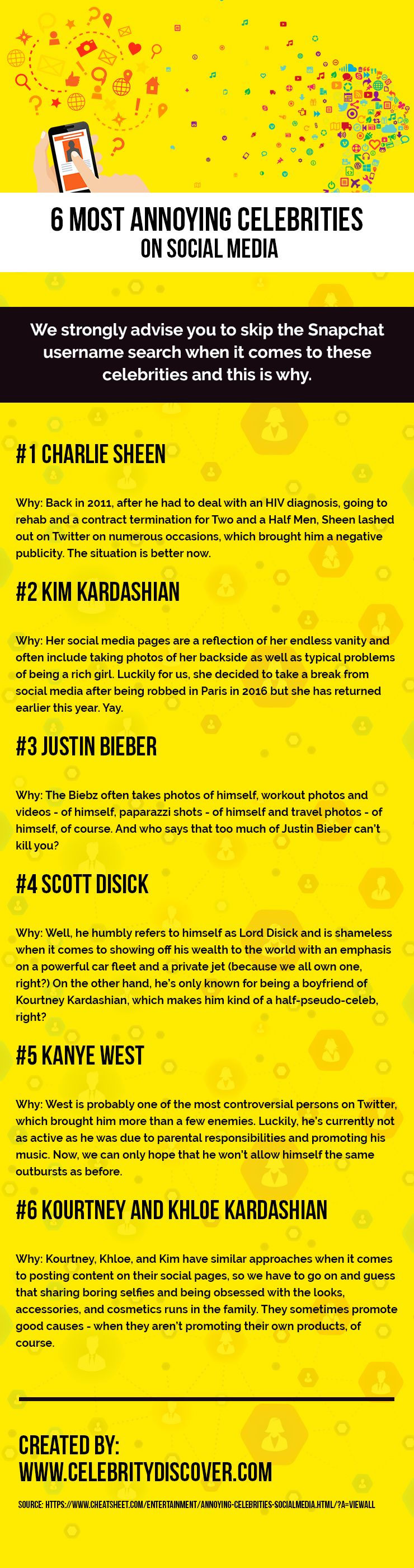 6 Most Annoying Celebrities on Social Media | Celebrities