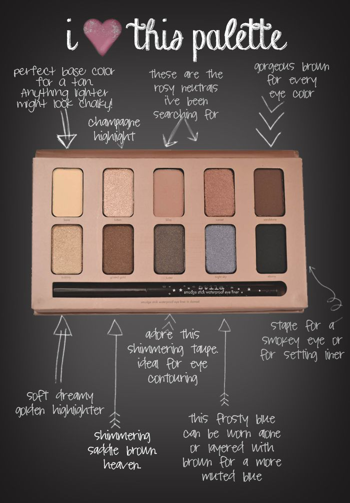 Perfect Palette for Spring/Summer