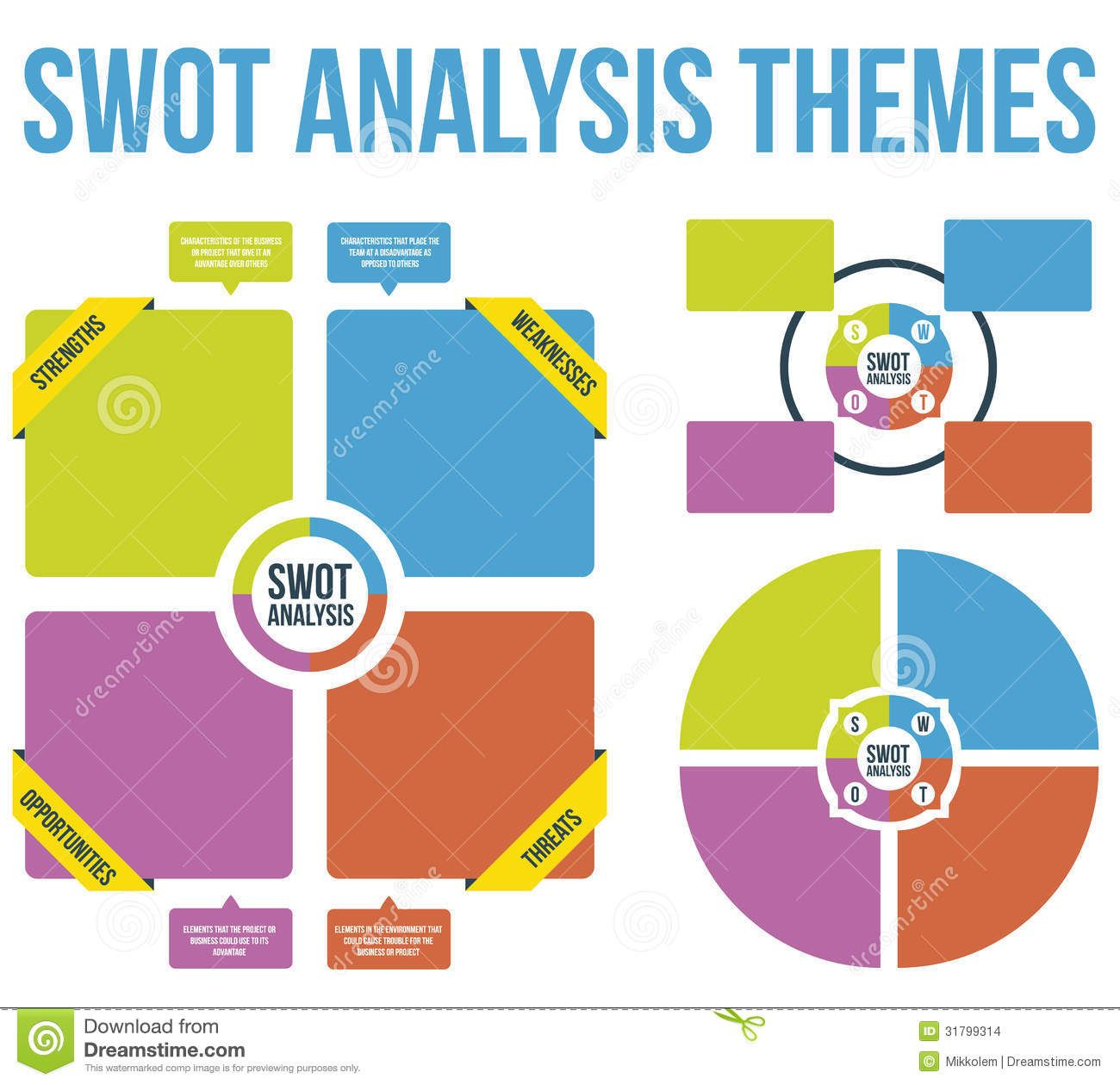 Swot Analysis Signs