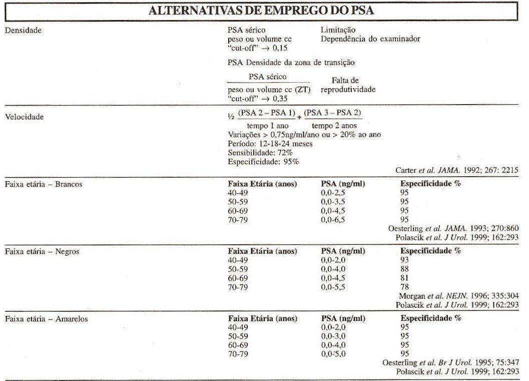 psa antigeno prostatico especifico valores normales