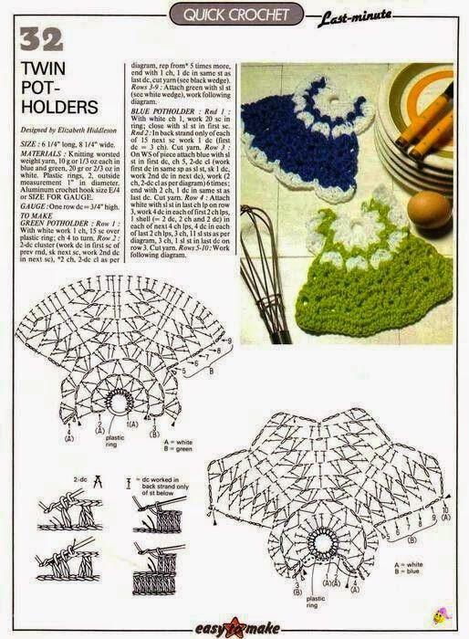 2 Miniaturas de Crochet. Colgantes - Patrones Crochet | Souvenirs ...