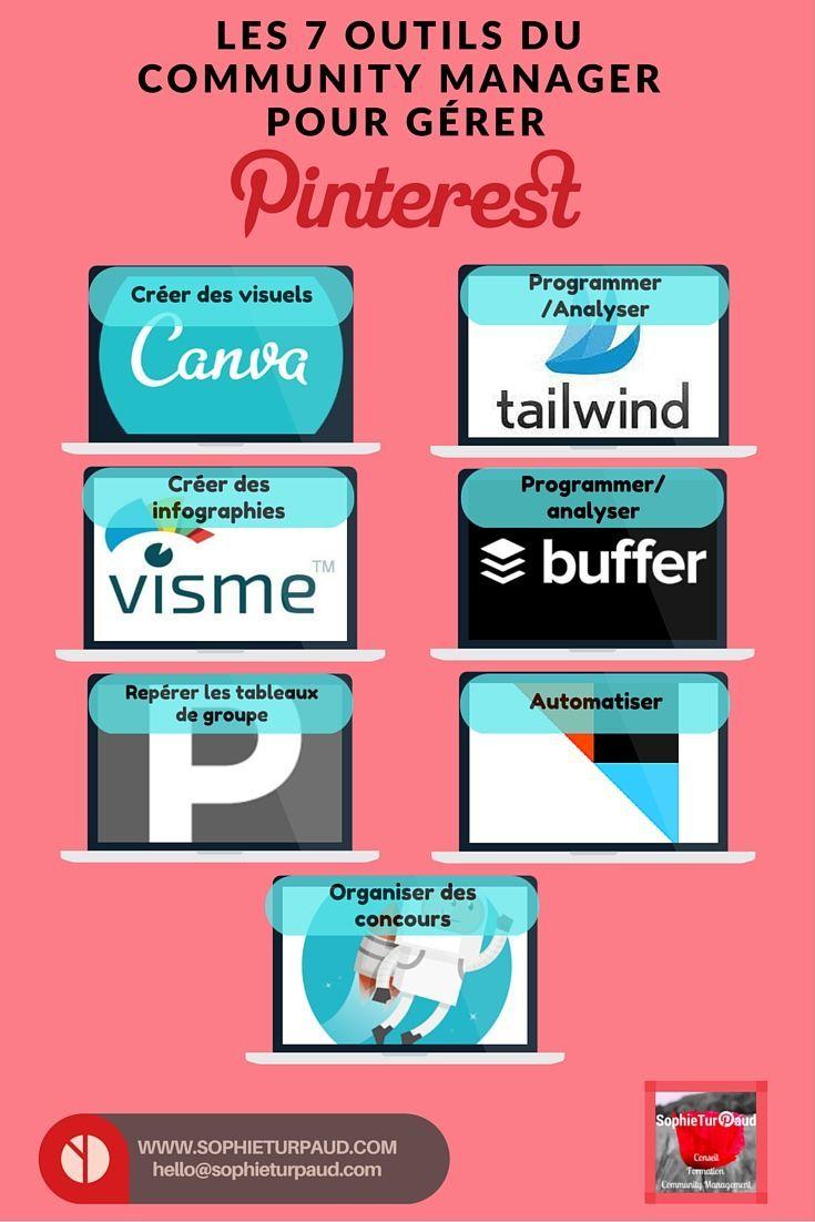 Les 7 outils du community manager pour gérer Pinterest - Agence SophieTurpaud