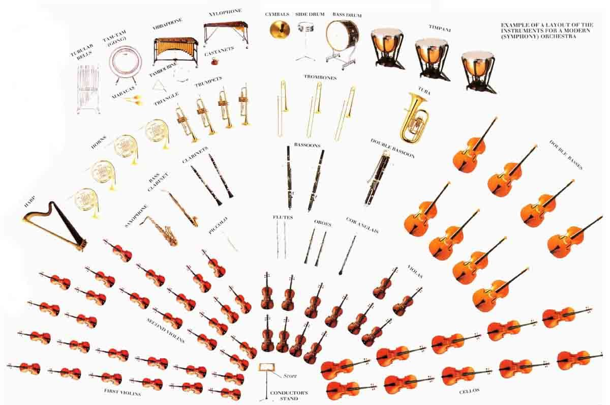 Instrument Of A Symphony