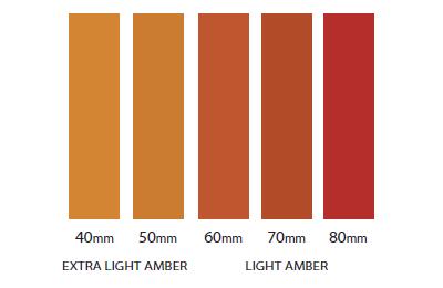 Image of honey colour chart (part 2)