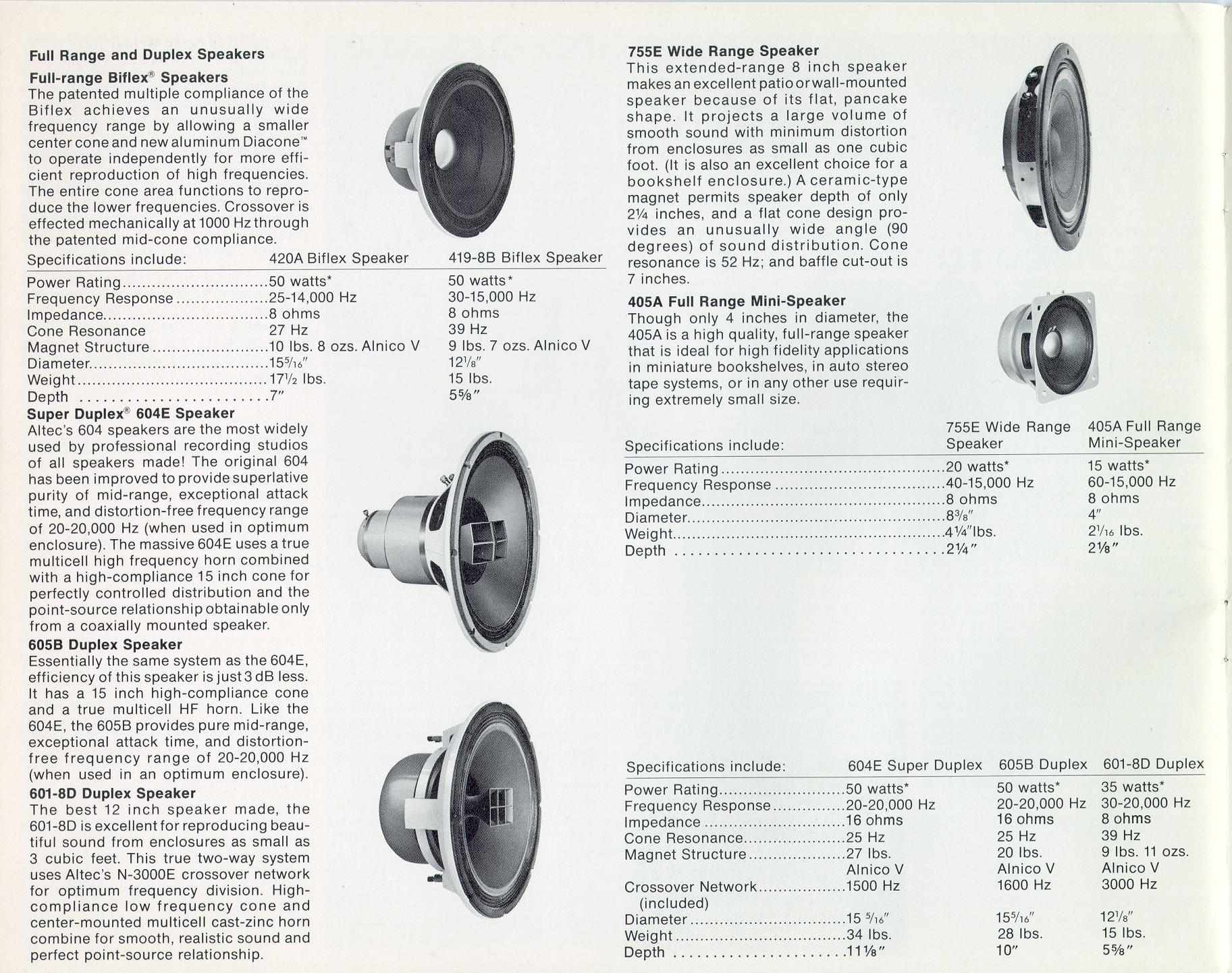 Image Result For Specs For Altec Lansing 604 Crossover