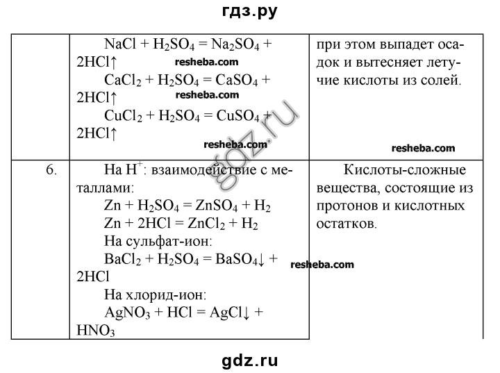 Спиши.ру 10 класс химия