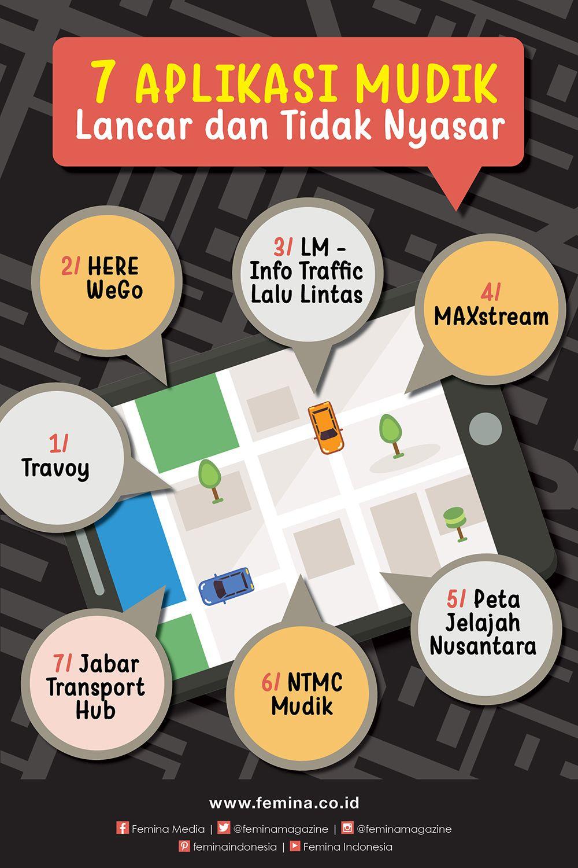 7 Aplikasi Agar Mudik Lebaran Lancar Dan Tidak Nyasar Aplikasi Pengetahuan Peta