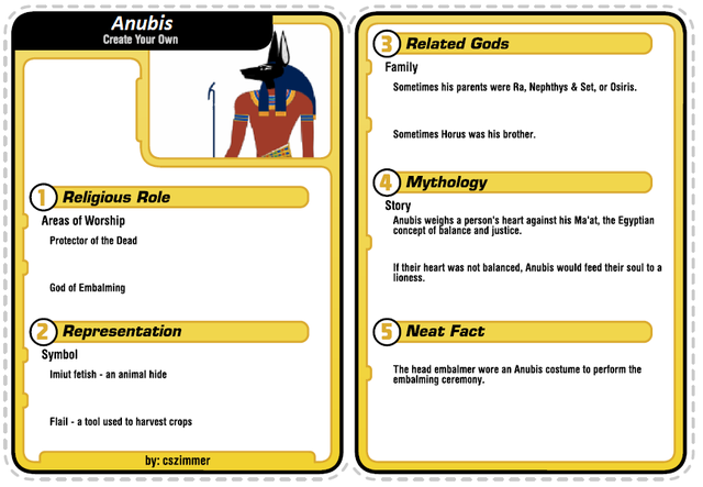Educating About Ancient Egypt Gods And Pharaohs Trading Card Template Ancient Egypt Gods Writing Games