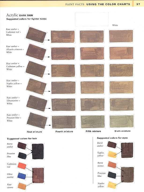 Mixing Skin Tone In Acrylic Dark Skin Lighter Tones Acrylic