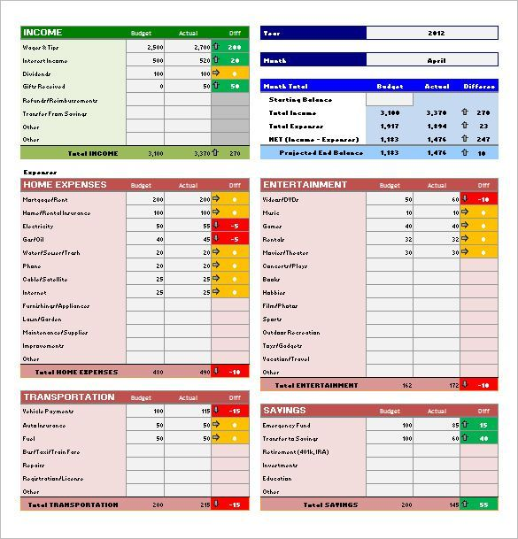 Pin by Home Ideas on Template Budget template, Budget spreadsheet