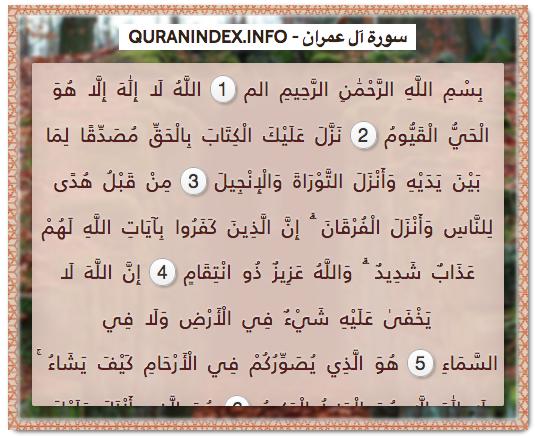 Browse Read Listen Download And Share Surah Al Imraan 3 Https Quranindex Info Surah Al Imraan Quran Islam Quran Verses Quran Verses