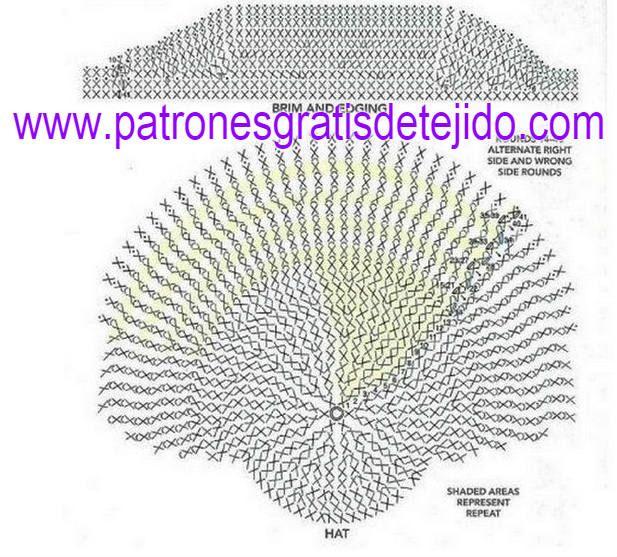 Patrones de casquete ganchillo con visera | Gorros y Sombreros ...